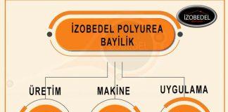 Polyurea Bayilik